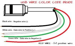 what is the wiring configuration for the usb by color computer