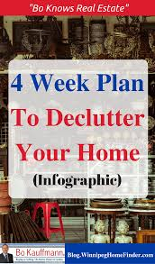 your home the 4 week how to plan you need infographic