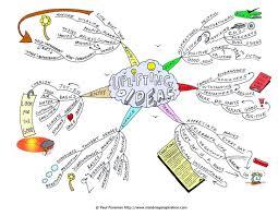 map ideas inspiring writing uplifting ideas chestnut esl efl