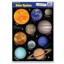 solar system supplies solar system peel n place