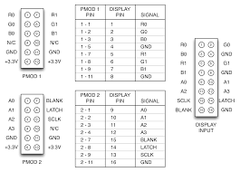 rgb led panel driver tutorial
