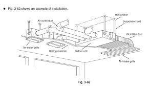 mini concealed concealed duct indoor units for air source mini splits erik s blog