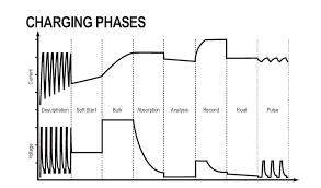 ctek battery charger wiring diagram love wiring diagram ideas