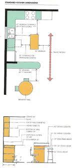 Kitchen Layout Design Software Cabinet Kitchen Cabinet Layouts Design Most Popular Kitchen