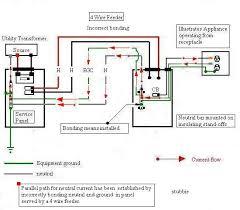 wiring diagram for 100 amp panel u2013 the wiring diagram u2013 readingrat net