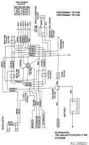 kubota rtv 900 wiring diagram kwikpik me