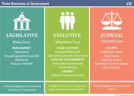 Define Cabinet Departments Caribbean Elections Learning Resources Understanding Government