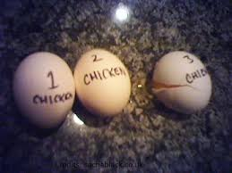 Don Count The Chicken Before They Hatch Do Count Your Chickens Before They Hatch Mu Sigma