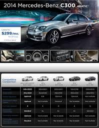lexus service hartford ct mercedes benz c300 4matic for sale in ct hartford mercedes benz
