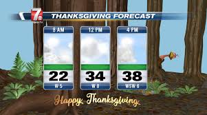 weather authority thanksgiving day forecast