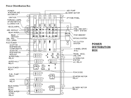 1998 ford explorer fuse diagram 1998 ford explorer fuse box fuse location description eddie