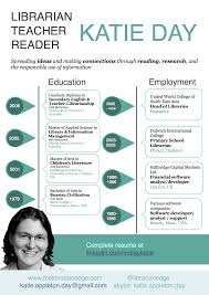 the librarian edge resume cv