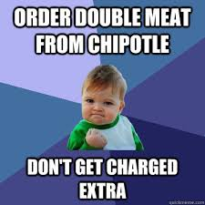 Chipotle Memes - chipotle memes 28 images chipotle meme 28 images ordered a