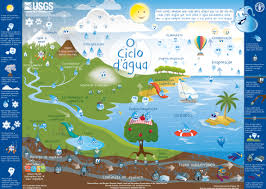 thewater cycle for kids pdf download