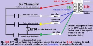 wifi wiring diagram wiring diagram shrutiradio