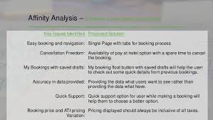 online hotel booking application design process