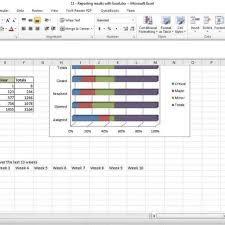 test result report template software testing using excel how to report test results