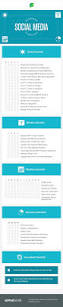how to build a better social marketing strategy infographic