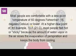 Comfortable Dew Points What Is The Dew Point Temperature Of Air Youtube