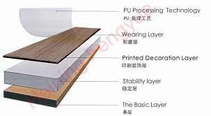 linoleum flooring sheet price of pvc planks vinyl flooring plank