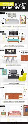 home decor infographic merging his and her decor infographic