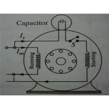 capacitor start motors diagram u0026 explanation of how a capacitor