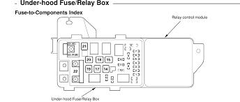 04 honda accord fuse box diagram honda wiring diagrams for diy