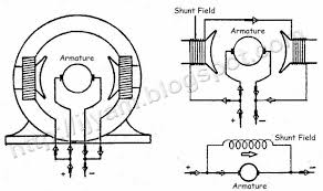 wiring connection of direct current dc motor technovation