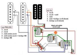 common humbucker wiring fender stratocaster guitar forum