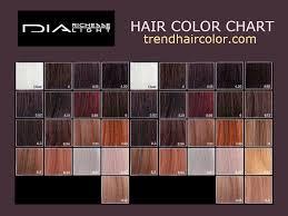 igora hair color instructions richesse hair color chart instructions ingredients hair color