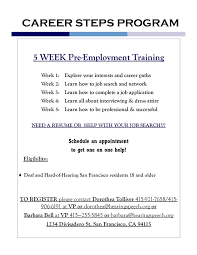 How To Complete A Resume San Francisco Mayor U0027s Office Of Housing And Community Development