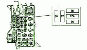2002 dodge 1500 ram fuse box diagram u2013 circuit wiring diagrams