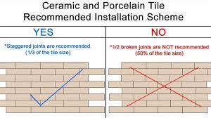 do it yourself in floor tile installation interior design