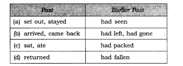 ncert solutions for class 8 english honeydew the best christmas