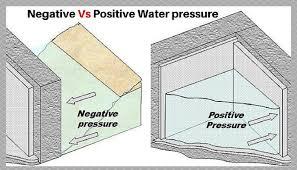 Basement Waterproofing Methods by Negative Vs Positive Side Waterproofing Acube India