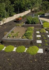 creating perfect garden designs to beautify backyard landscaping ideas