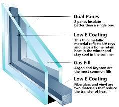 Window Glass Repair Phoenix Dual Pane Windows Phoenix Rem A D Window Repair