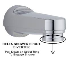 How Do You Replace A Shower Faucet The State Of Shower Faucets Is A Farce The Ringer