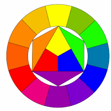 color wheel paint tallahassee ideas choosing interior paint