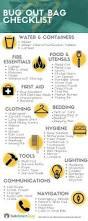 Fire Evacuation Plan For Beauty Salon by Best 25 Survival List Ideas On Pinterest Emergency Preparation