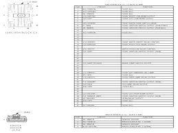 fuse box car wiring 2012 07 15 120300 jb jeep liberty 2005 fuse