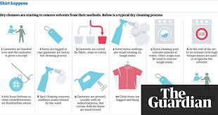 secr aire technique bureau d udes the secrets of the cleaning industry fashion the guardian