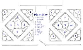 Herb Garden Layout Garden Spaces Plans For A Colonial Garden