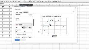 google spreadsheet scatter plot with line of best fit regression