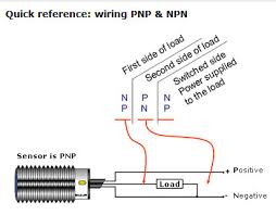 difference between pnp and npn s