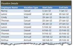employee vacation tracker u0026 dashboard using ms excel chandoo org