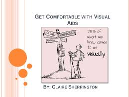 Get Comfortable Get Comfortable With Visual Aids