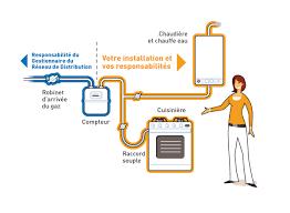 norme gaz cuisine quel professionnel peut intervenir sur les installations de gaz