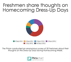 ideas for homecoming dress up days discount evening dresses