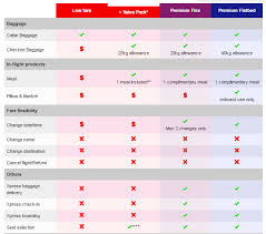 airasia refund policy review airasia x premium flatbed xi an to kuala lumpur